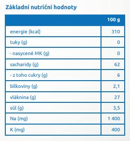 Nutriční hodnoty Adensin